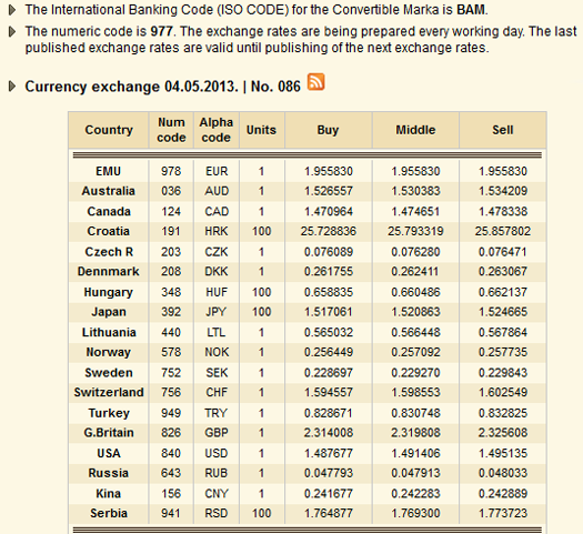 Forex exchange fees